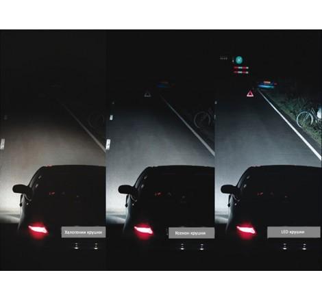 "Диодни LED крушки за фарове H11 6000L 5500K - ""NIKEN"" EVO"